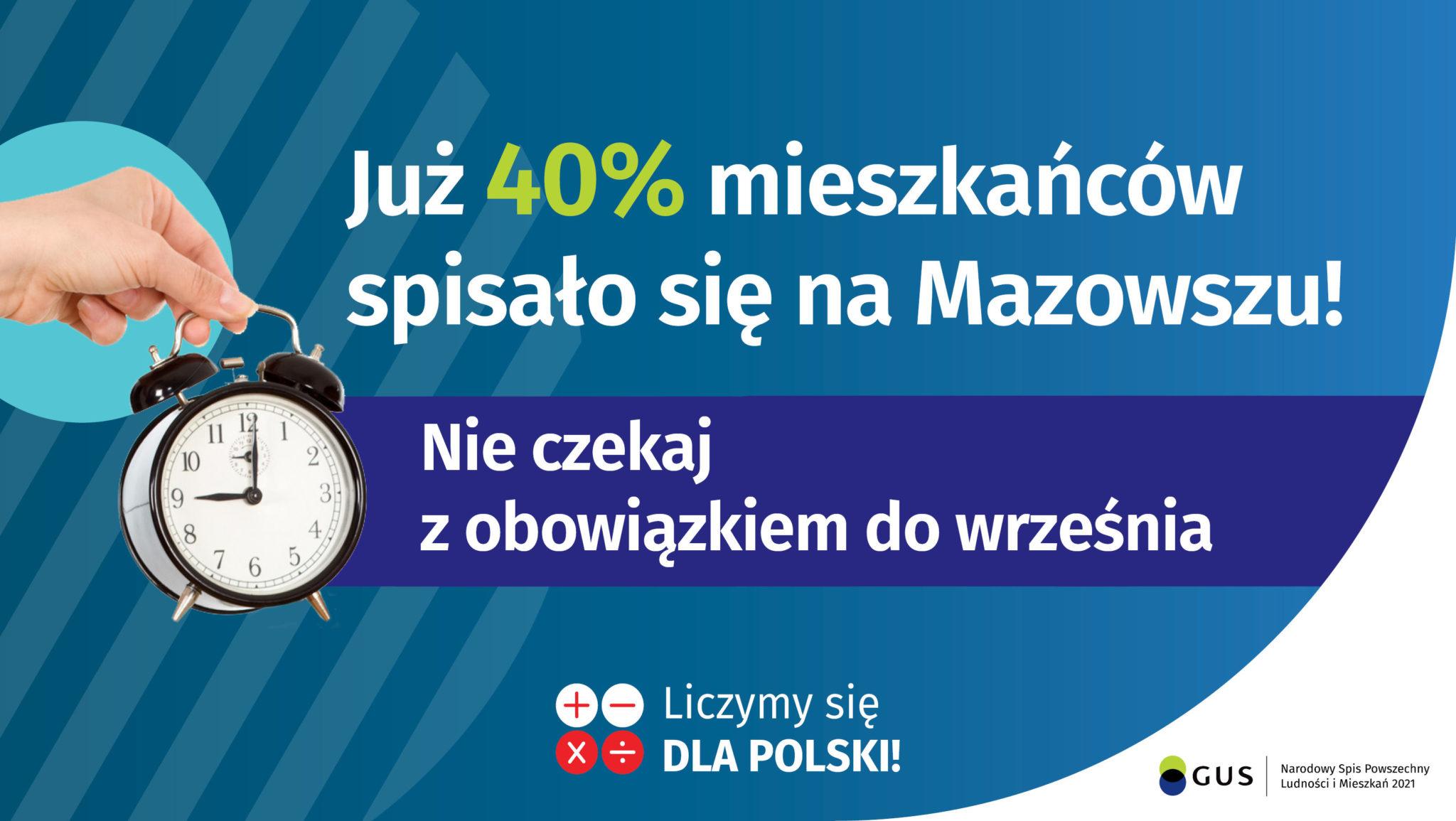 Na grafice jest napis: Już 40% mieszkańców spisało się na Mazowszu! Po lewej stronie jest zdjęcie dłoni na tle okręgu trzymającej budzik. Na wysokości budzika jest napis: Nie czekaj z obowiązkiem do września. Na dole grafiki są cztery małe koła ze znakami dodawania, odejmowania, mnożenia i dzielenia, obok nich napis: Liczymy się dla Polski! W prawym dolnym rogu jest logotyp spisu: dwa nachodzące na siebie pionowo koła, GUS, pionowa kreska, Narodowy Spis Powszechny Ludności i Mieszkań 2021.