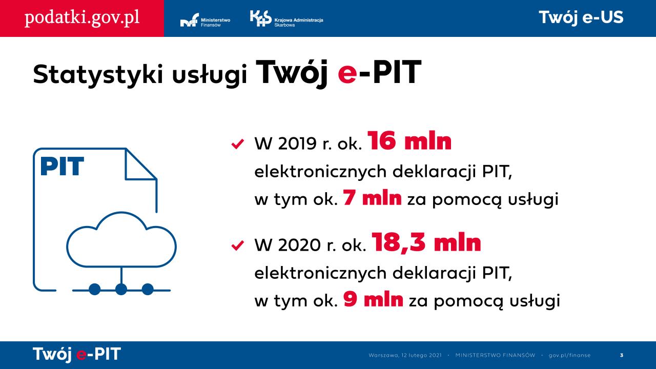 Twoj_e-PIT_w3